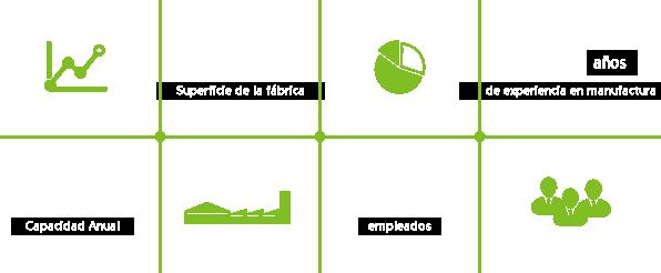 grass-manufacturer