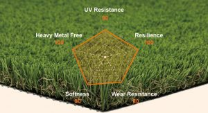SoftCS Hot-Product Stemgrass ccgrass artificial grass manufacturer product