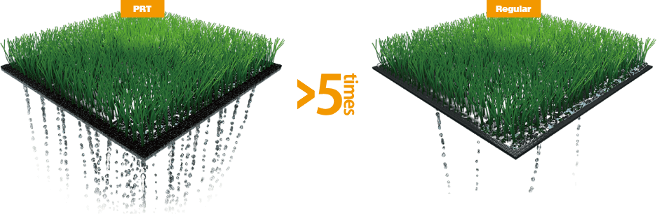 CCGrass improves innovation in artificial turf manufacturer
