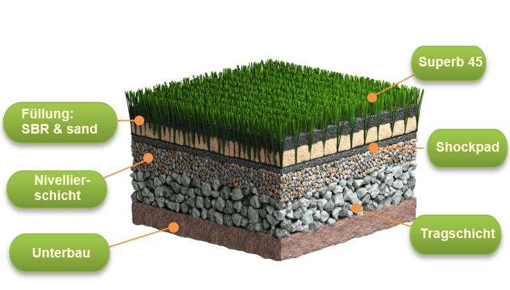 artificial grass system,Superb-45